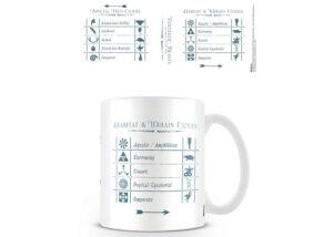 Fantastic Beast: Mug Habitat and Terrain Codes